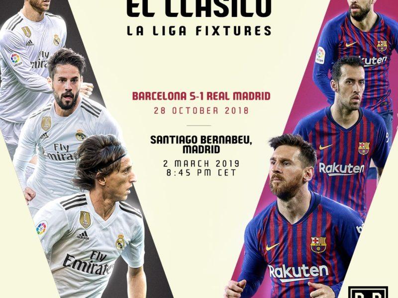 """Zbulohet data dhe ora e ndeshjes së dytë të """"El Clasicos"""""""