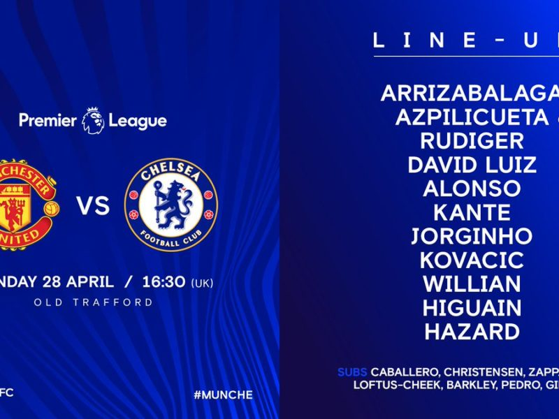 Formacionet zyrtare: Man Utd – Chelsea