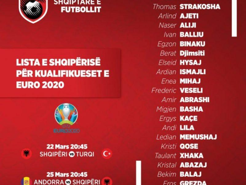 Kjo është lista me lojtarë e Shqipërisë kundër Turqisë e Andorrës