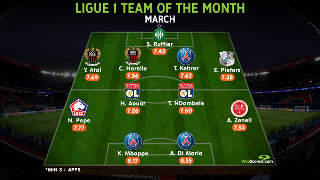 Arbër Zeneli në formacionin më të mirë të muajit mars në Ligue 1