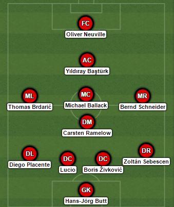 Pak nostalgji – ta kujtojmë skuadrën e Bayer Leverkusen që prodhoi shumë yje dhe arriti në finalen e Ligës së Kampionëve